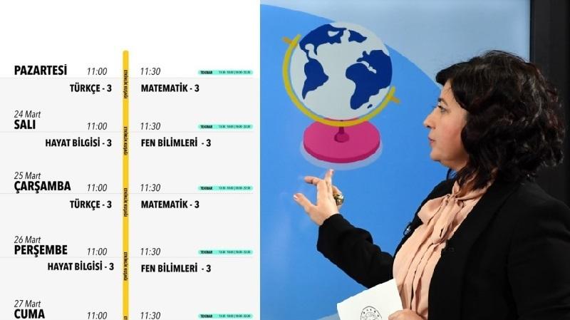 TRT EBA TV Haftalık Ders Programı (27 Nisan – 1 Mayıs)