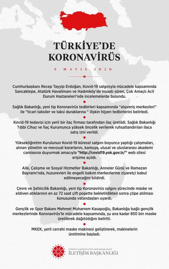 Koronavirüs Tedavisinde kullanılan İlacın Satışına İzin Verildi: İletişim Başkanı Fahrettin Altun