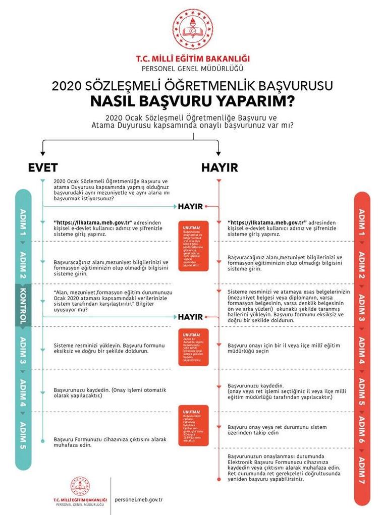 2020 Haziran Sözleşmeli Öğretmenlik Başvurusu Nasıl Yapılır