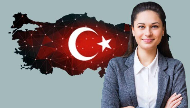 Türkiye Ücretli Öğretmen Sayısı (2021)